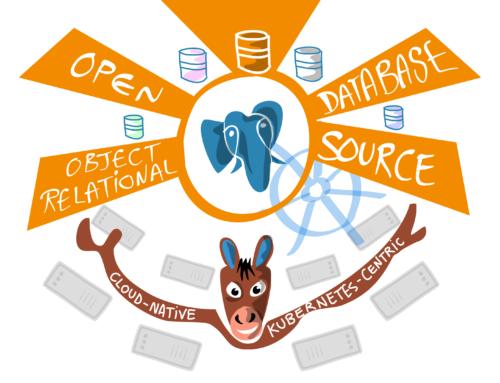 How to Deploy PostgreSQL On Kubernetes Using OpenEBS