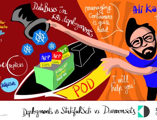 Deployments vs StatefulSets vs Daemonsets